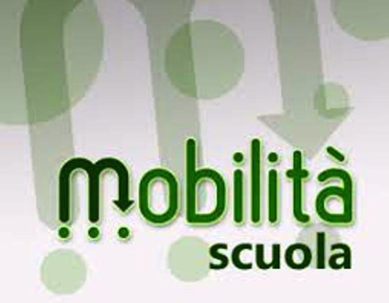 Istruzioni per l'assistenza alle domande di mobilità